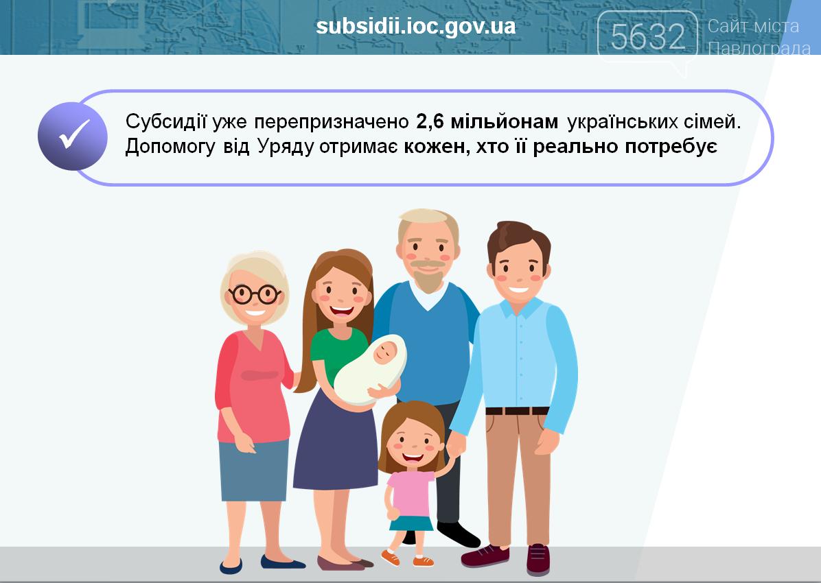 Узнать размер вашей субсидии  можно онлайн, фото-1