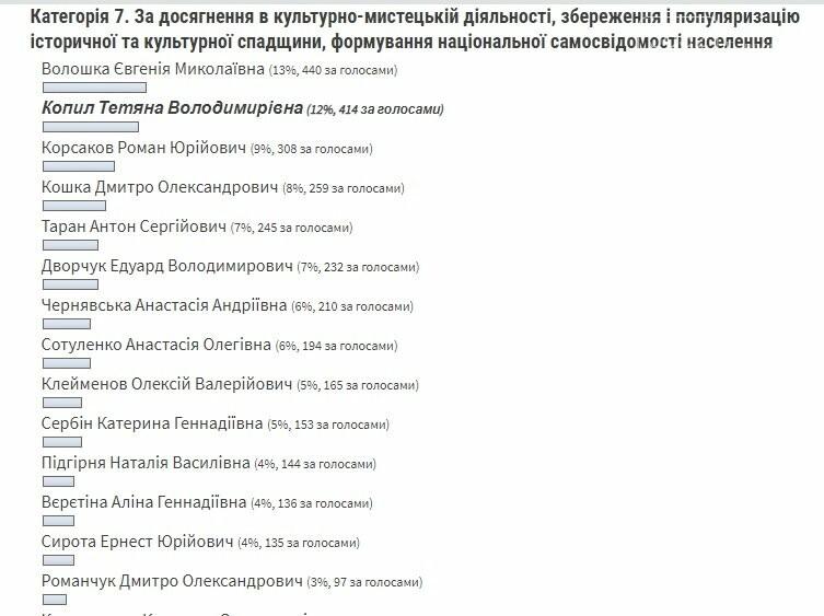 Учительница географии из Павлограда может получить областную премию, фото-2