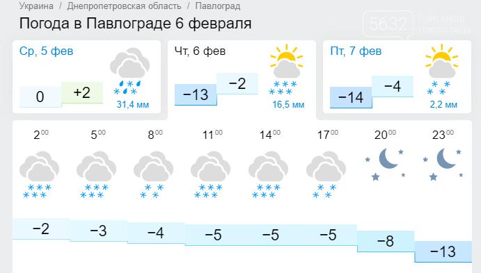 Не лютый «лютий»: зима продолжает удивлять павлоградцев (ФОТОФАКТ), фото-4