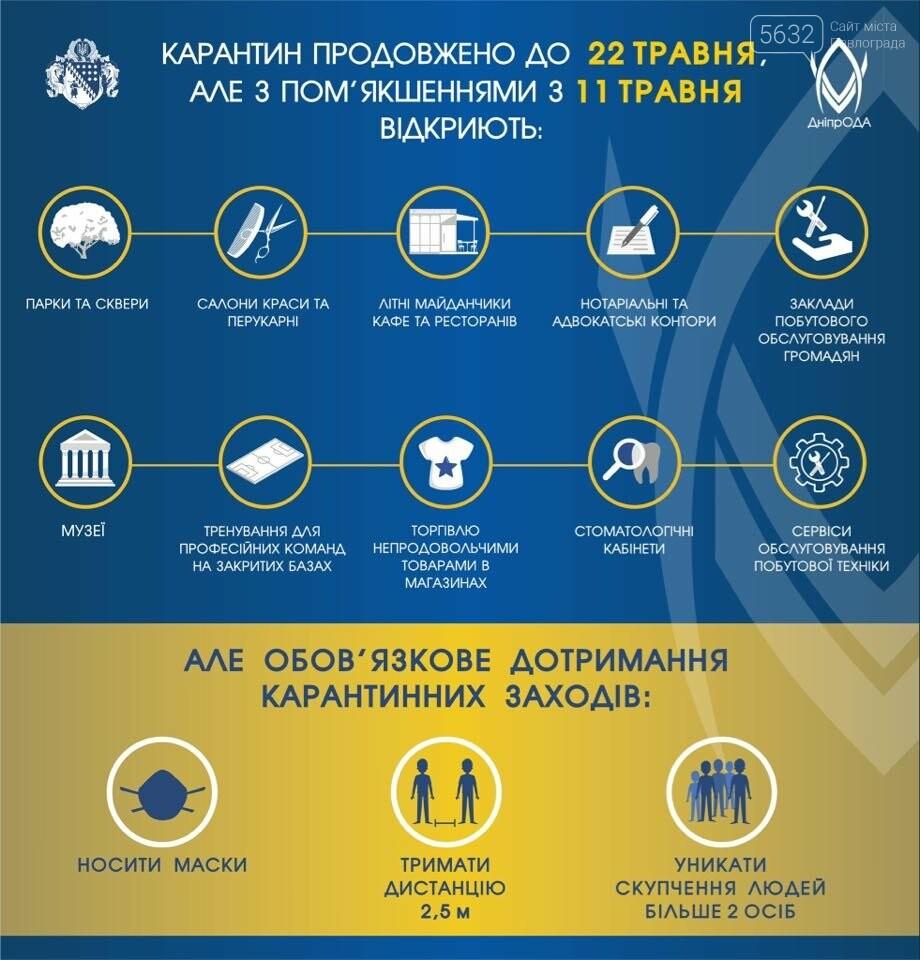 На Днепропетровщине открыли парки, парикмахерские и магазины, фото-1