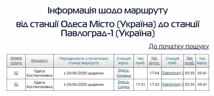 С сегодняшнего дня павлоградцы смогут уехать в Одессу на прямом поезде, фото-2
