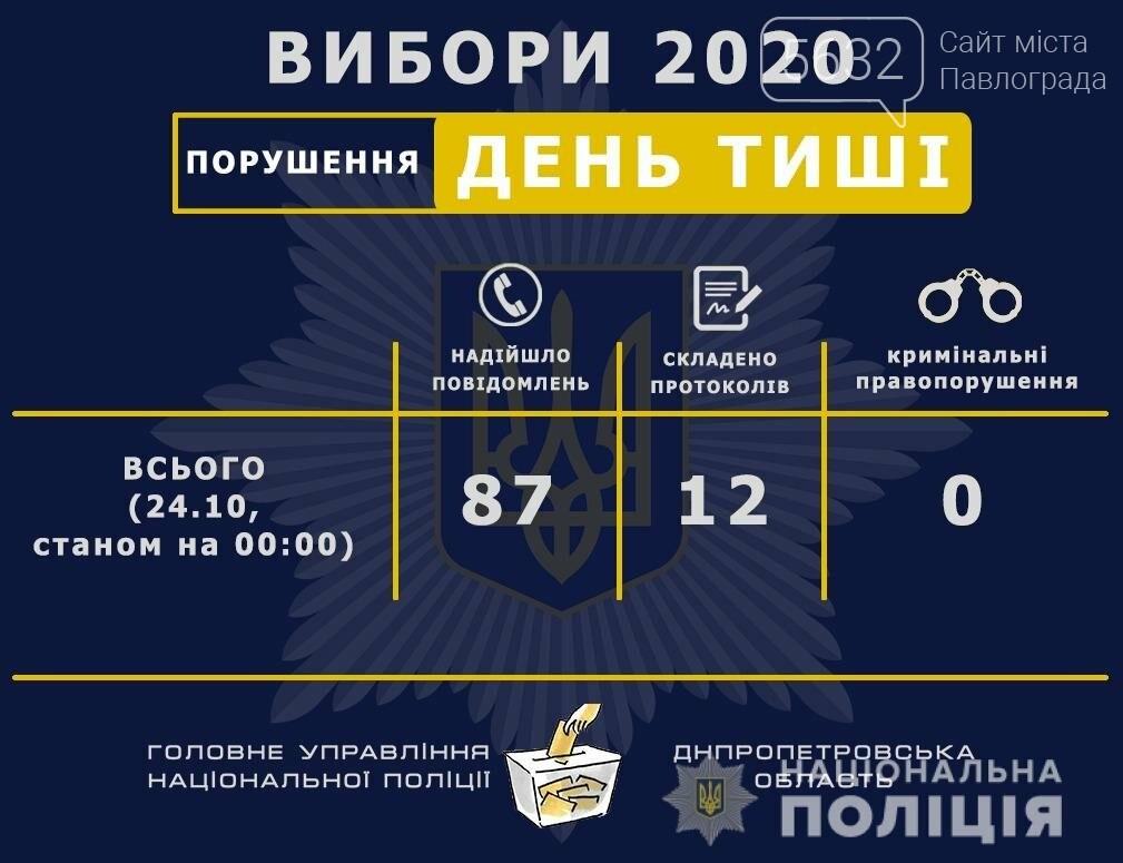 «День тишины» на Днепропетровщине прошёл с нарушениями избирательного законодательства, фото-1