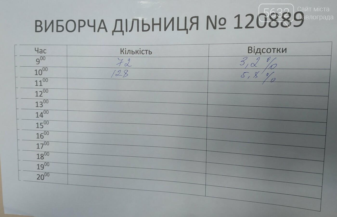 Павлоградцы принимают активное участие в местных выборах (ФОТОРЕПОРТАЖ), фото-16