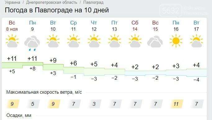 В Павлоград идёт похолодание и ночные морозы, фото-1
