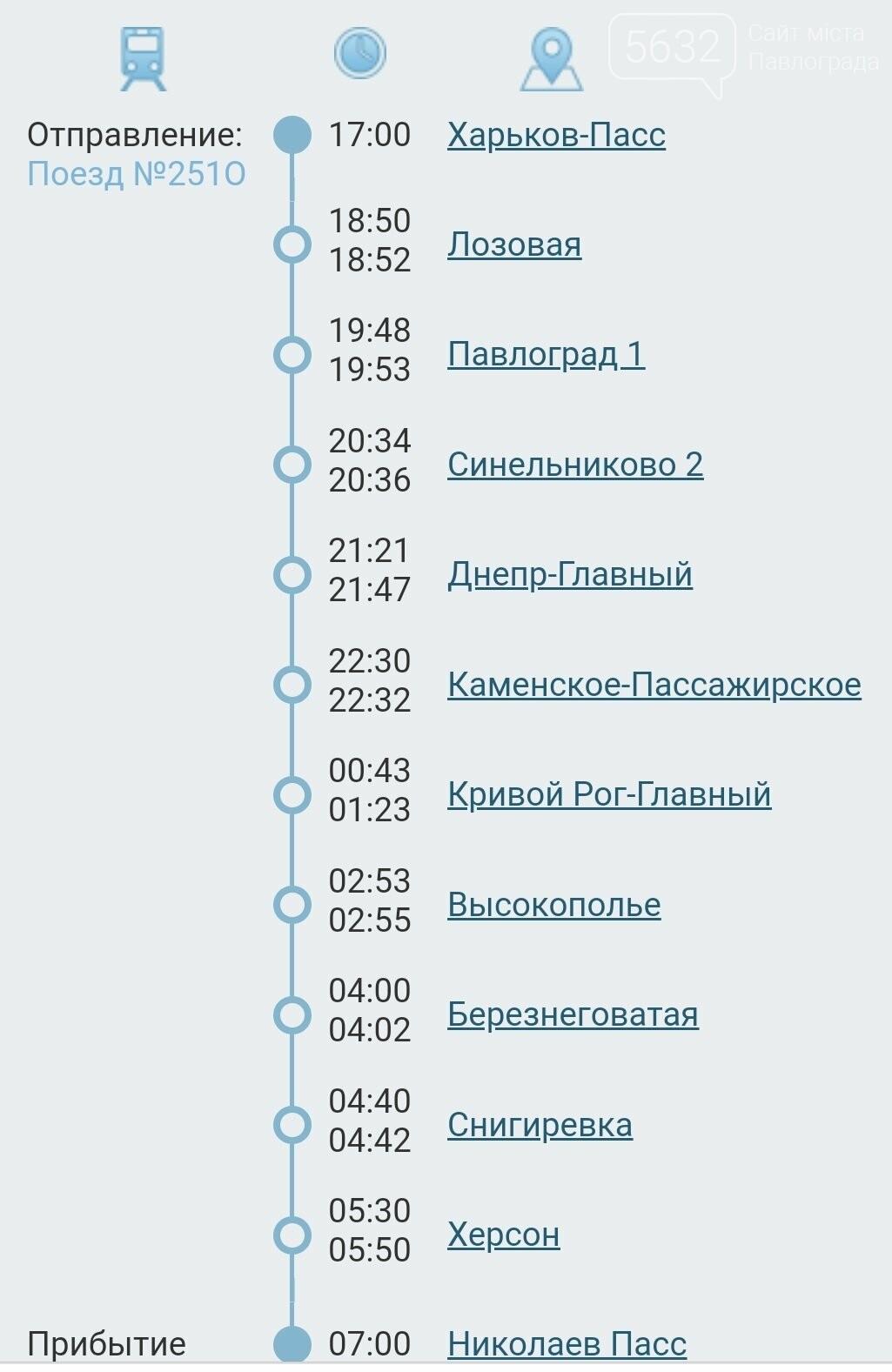 Через Павлоград пустили новый поезд сообщением Харьков-Николаев, фото-1