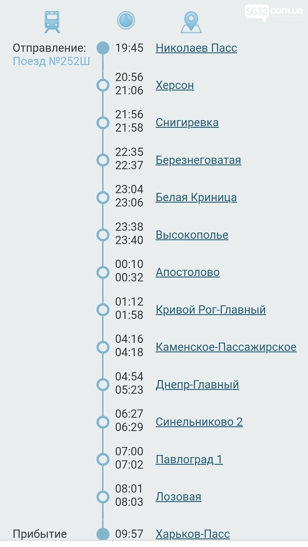 Через Павлоград пустили новый поезд сообщением Харьков-Николаев, фото-2