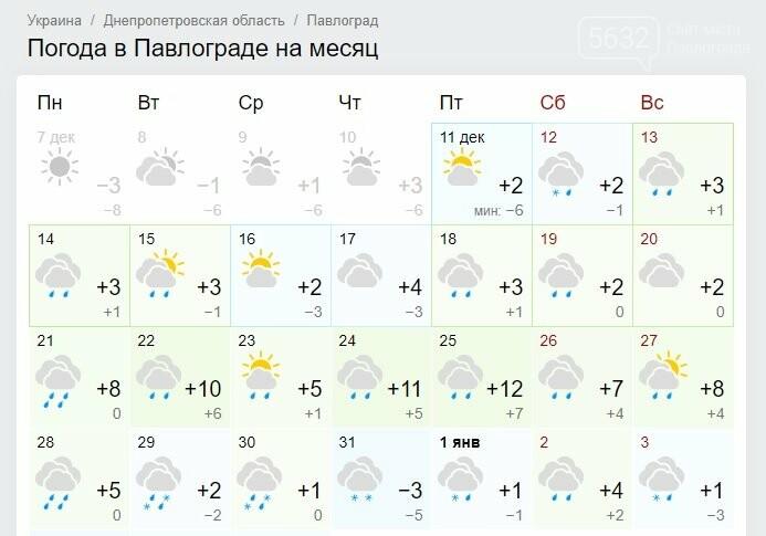 Синоптик рассказал, какая погода ждёт украинцев на Новый год, фото-1
