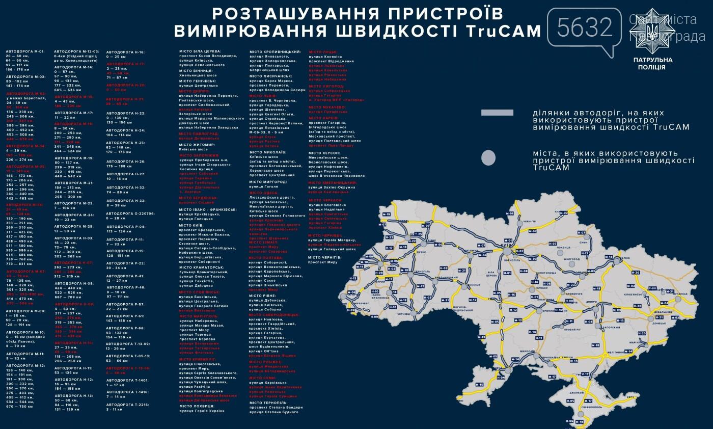 В Павлограде на Днепровской начали работать патрульные с прибором TruCAM, фото-1