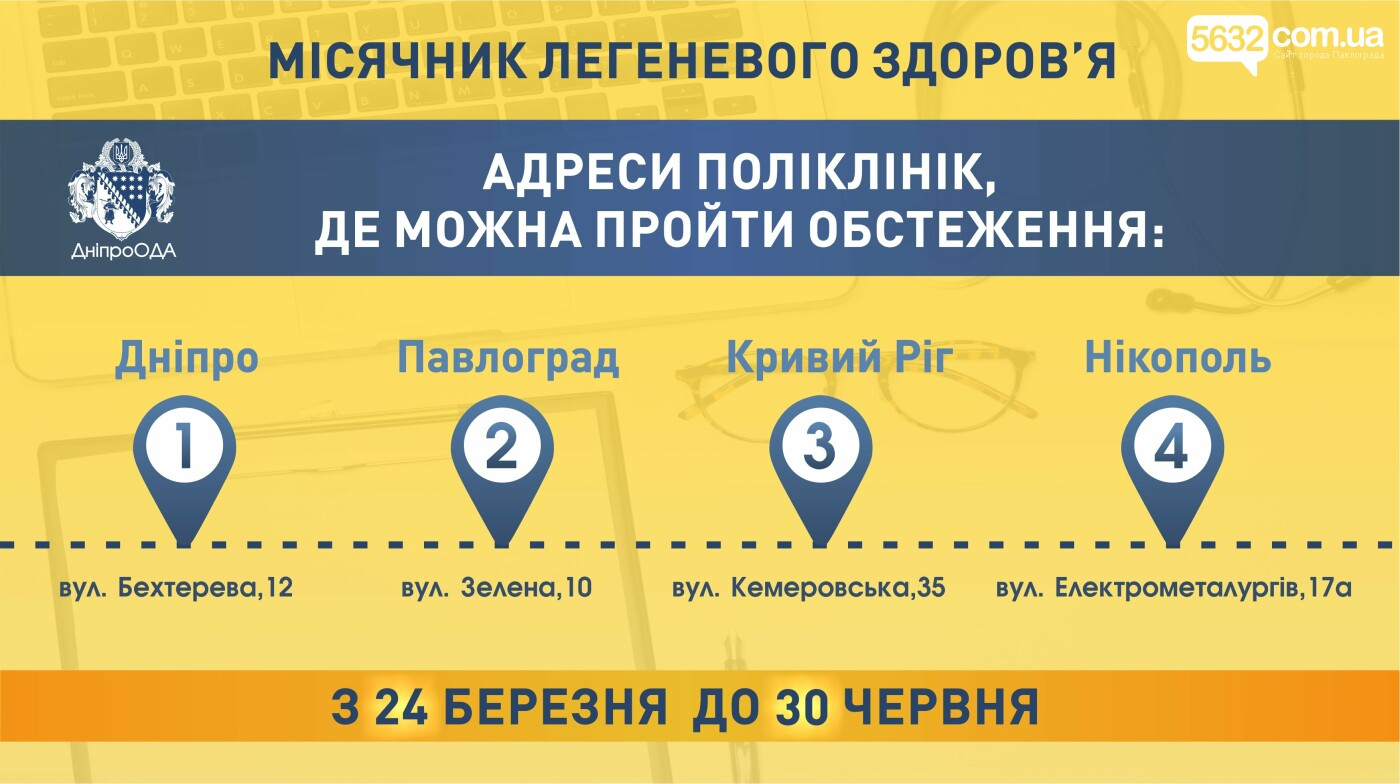 Где в Павлограде можно пройти бесплатные тесты на различные инфекции и получить консультацию врача?, фото-1