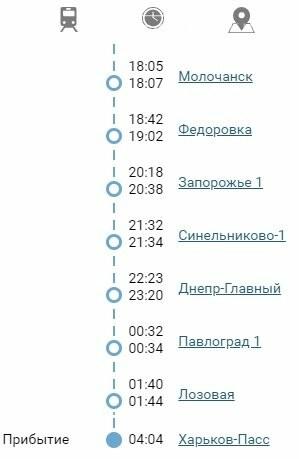 С 9 апреля через Павлоград будет курсировать поезд Харьков-Мариуполь, фото-2
