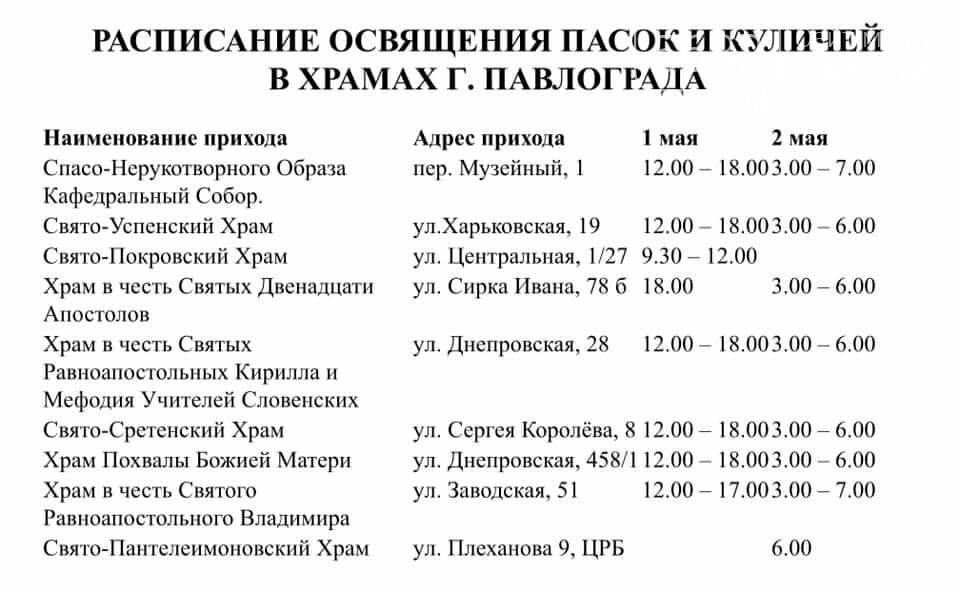 Стало известно, когда в храмах Павлограда будут освящать паски (РАСПИСАНИЕ), фото-1