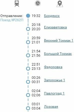 С 11 июня павлоградцы смогут без труда добраться до Бердянска на поезде, фото-2