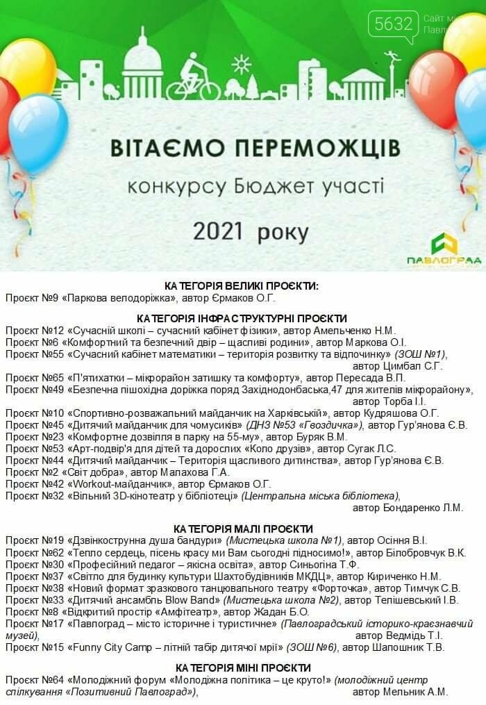 В Павлограде подвели итоги Бюджета участия, фото-1