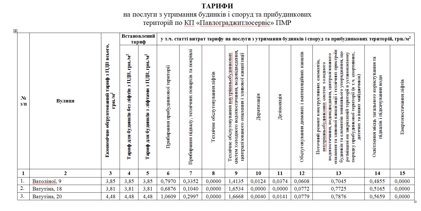 Виконкому пропонується проект рішення приведення тарифів до економічно обґрунтованих, фото-1