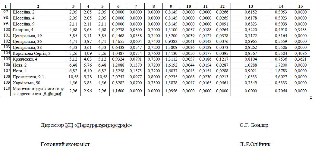 Виконкому пропонується проект рішення приведення тарифів до економічно обґрунтованих, фото-5